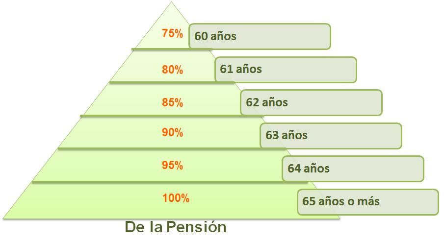 imss pensiones:
